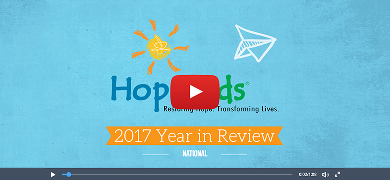 Year-In-Review-Video