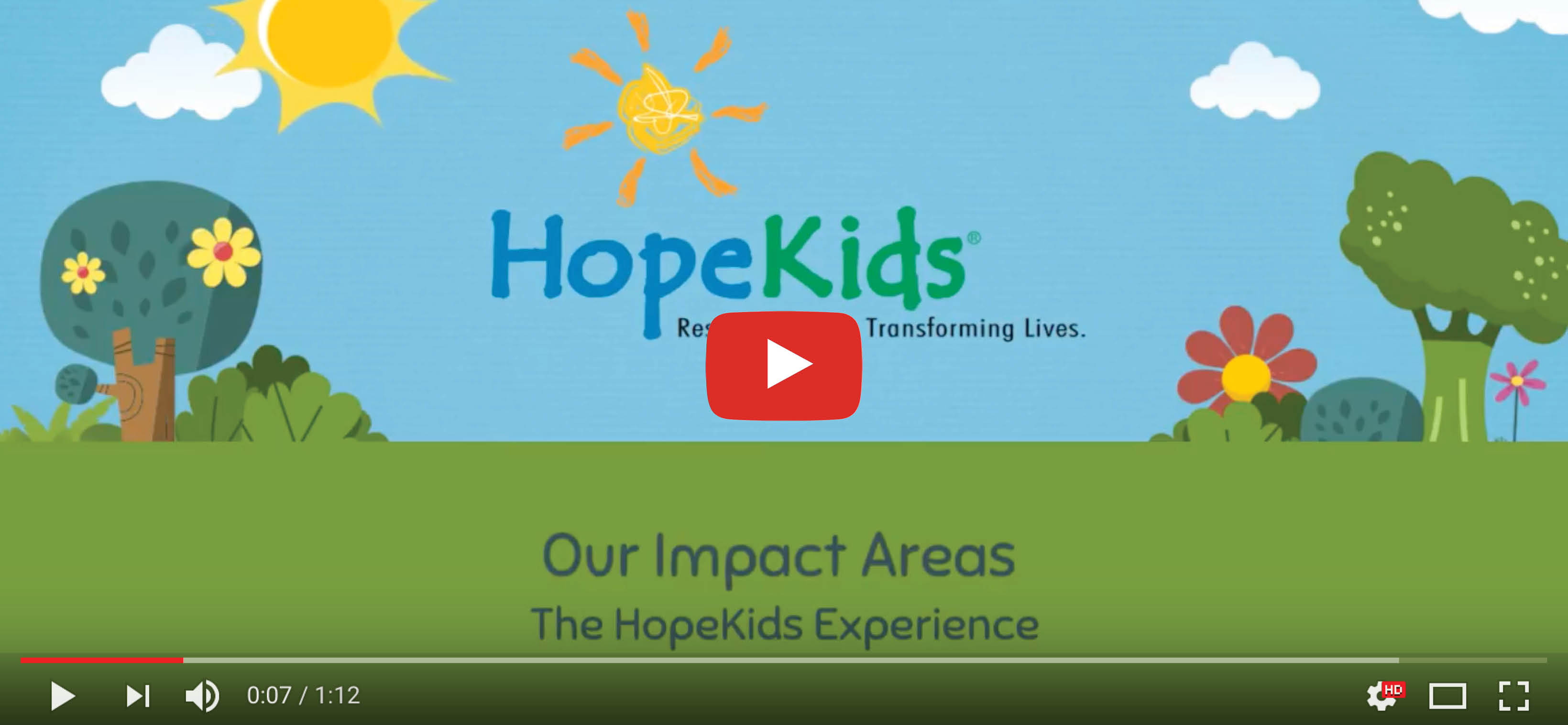 HopeKids-Impact-Areas